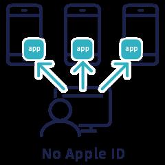 Apple ID不要でアプリ配布